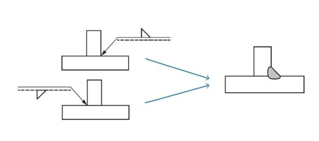 Base system A