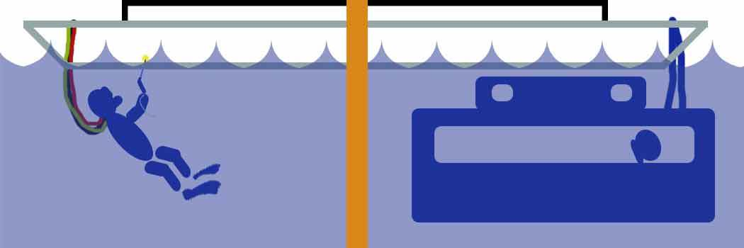 5 Underwater Welding Information Essentials to a Career ...